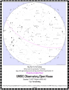 UMBC Observatory Open House @ UMBC Physics Buliding, Room 401 | Baltimore | Maryland | United States