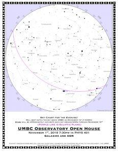 UMBC Observatory Open House @ UMBC Observatory, PHYS 401 | Baltimore | Maryland | United States