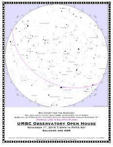 UMBC Observatory Open House @ UMBC Observatory, PHYS 401 | Baltimore | Maryland | United States
